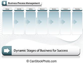 proces, ledelse, firma