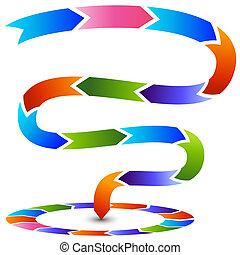 proces, meandrowy, spotyka, wykres, okólnik