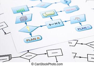 proces, potok, plan, handlowy, wykres