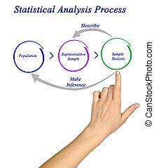 proces, statystyczny, analiza
