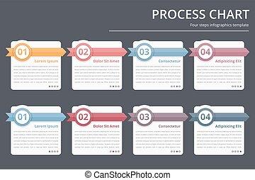 proces, tabel