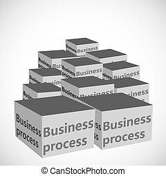 proces, tekst, bokse, firma