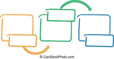 proces, verhouding, zakelijk, diagram