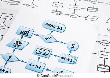 proces, worksheets, handlowy, analiza
