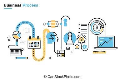 proces, zakelijk