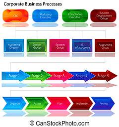 proceso, corporativo, gráfico, empresa / negocio