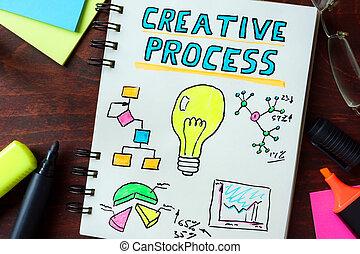 proceso, creativo