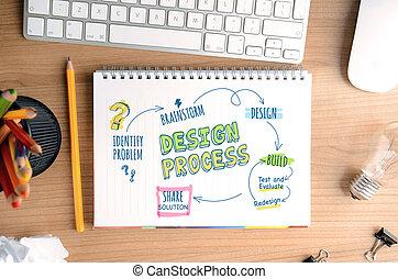 proceso, diseño