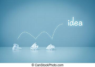 proceso,  idea, creativo