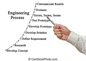 proceso, ingeniería