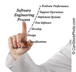proceso, ingeniería, software