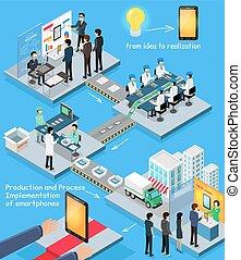 proceso, isométrico, producción, diseño, smartphone