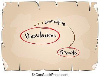 proceso, población, investigación, blanco, muestreo