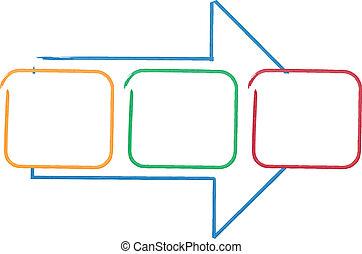 proceso, relación, empresa / negocio, diagrama