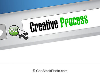 proceso, sitio web, concepto, creativo, señal