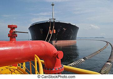 proceso, transferencia, aceite, gas, plataformas
