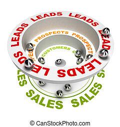 proceso, ventas