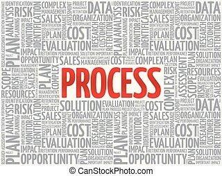 Process business concept