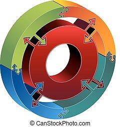 Process Chart Arrows