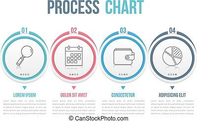 Process Chart - Process diagram template with circles,...