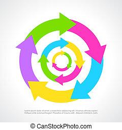 Process circle illustration
