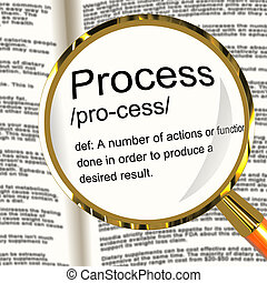 Process Definition Magnified Shows Result From Actions Or...