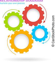 Process gears diagram