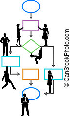 Process management business programmer on flowchart - ...