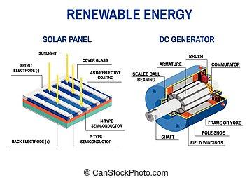 Renewable energy concept.