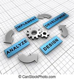 Process organigram - Four main steps for a software process ...
