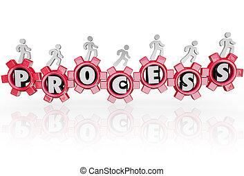 A team of people work together following a Procedure as symbolized by walking on gears spelling the word to achieve the desired results