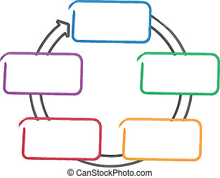 Process relationship business diagram - Process relationship...