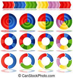 Process Target Pie Charts