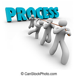 Process Team Pulling Word System Procedure Organization