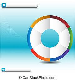 Process Wheel Wave Chart