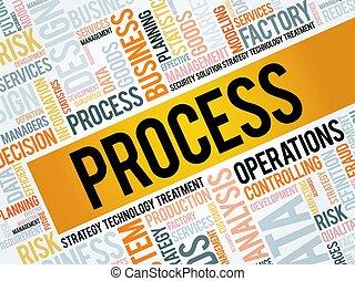 Process word cloud