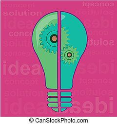 processing idea