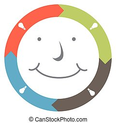Processing Ideas Icon