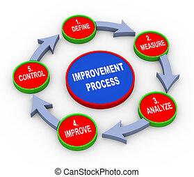 processo, 3d, diagramma flusso, miglioramento