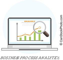 processo, analytics, negócio