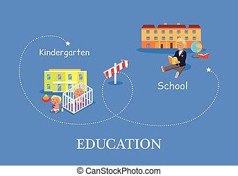 processo, conceito, educação