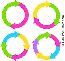 processo, diagrama