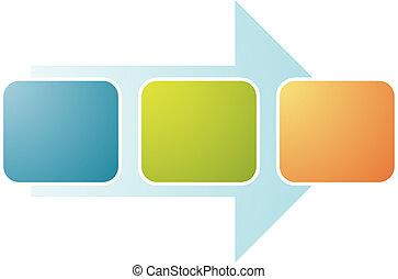 processo, diagrama, relacionamento, negócio