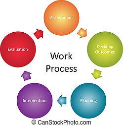 processo, diagrama, trabalho, negócio
