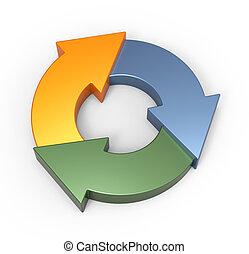 processo, diagramma, diagramma flusso