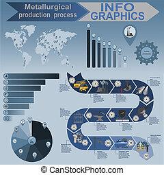 processo, info, indústria, metallurgical