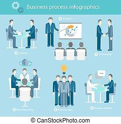 processo, infographics., negócio