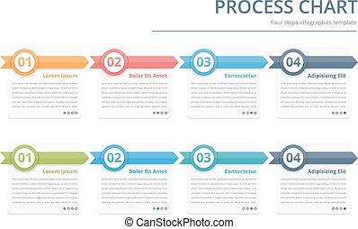 processo, mapa