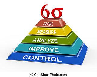 processo, melhoria, -, 3d, seis, sigma, piramide