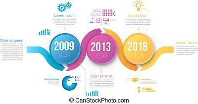 processus, étapes, diagrammes, infographics